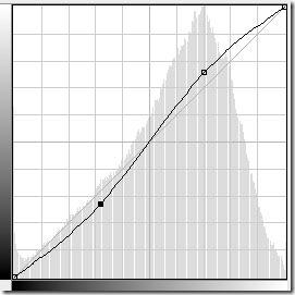 curves_05